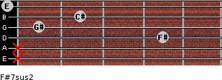 F#7sus2 for guitar on frets x, x, 4, 1, 2, 0