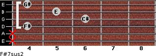 F#7sus2 for guitar on frets x, x, 4, 6, 5, 4