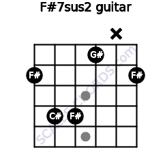 F#7sus2 for guitar on frets 2, 4, 4, 1, x, 2
