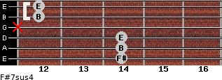 F#7sus4 for guitar on frets 14, 14, 14, x, 12, 12