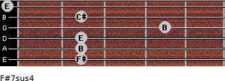 F#7sus4 for guitar on frets 2, 2, 2, 4, 2, 0