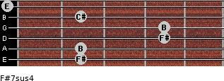 F#7sus4 for guitar on frets 2, 2, 4, 4, 2, 0