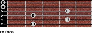 F#7sus4 for guitar on frets 2, 4, 2, 4, 0, 0