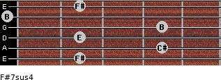 F#7sus4 for guitar on frets 2, 4, 2, 4, 0, 2