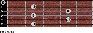 F#7sus4 for guitar on frets 2, 4, 2, 4, 2, 0