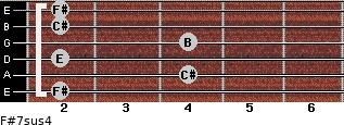 F#7sus4 for guitar on frets 2, 4, 2, 4, 2, 2
