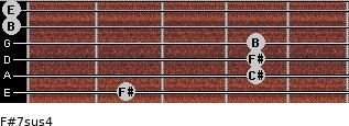 F#7sus4 for guitar on frets 2, 4, 4, 4, 0, 0