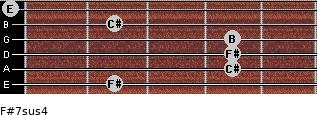 F#7sus4 for guitar on frets 2, 4, 4, 4, 2, 0