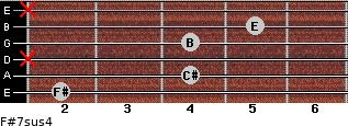 F#7sus4 for guitar on frets 2, 4, x, 4, 5, x