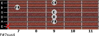 F#7sus4 for guitar on frets x, 9, 9, 9, 7, 9