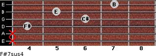 F#7sus4 for guitar on frets x, x, 4, 6, 5, 7