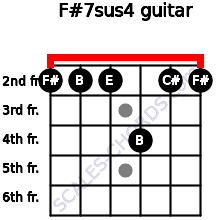 F#7sus4 for guitar on frets 2, 2, 2, 4, 2, 2