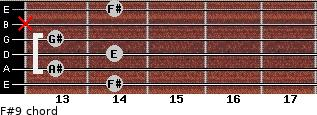 F#9 for guitar on frets 14, 13, 14, 13, x, 14