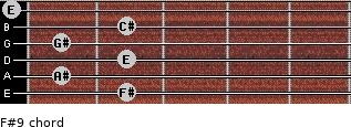 F#9 for guitar on frets 2, 1, 2, 1, 2, 0