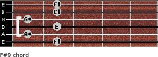 F#9 for guitar on frets 2, 1, 2, 1, 2, 2