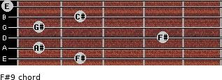 F#9 for guitar on frets 2, 1, 4, 1, 2, 0