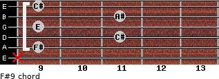 F#9 for guitar on frets x, 9, 11, 9, 11, 9
