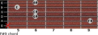 F#9 for guitar on frets x, 9, 6, 6, 5, 6