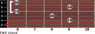 F#9 for guitar on frets x, 9, 8, 6, 9, 6