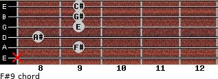 F#9 for guitar on frets x, 9, 8, 9, 9, 9