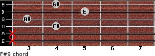 F#9 for guitar on frets x, x, 4, 3, 5, 4