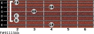 F#9/11/13/Ab for guitar on frets 4, 2, 2, 3, 4, 2