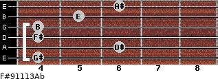 F#9/11/13/Ab for guitar on frets 4, 6, 4, 4, 5, 6
