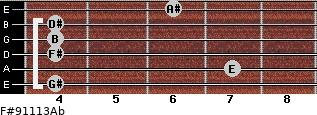 F#9/11/13/Ab for guitar on frets 4, 7, 4, 4, 4, 6