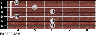 F#9/11/13/A# for guitar on frets 6, 6, 4, 6, 5, 4