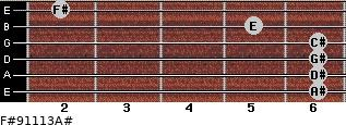 F#9/11/13/A# for guitar on frets 6, 6, 6, 6, 5, 2