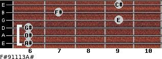 F#9/11/13/A# for guitar on frets 6, 6, 6, 9, 7, 9