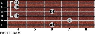 F#9/11/13/A# for guitar on frets 6, 7, 4, 6, 4, 4
