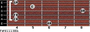 F#9/11/13/Bb for guitar on frets 6, 4, 4, 8, 5, 4
