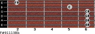 F#9/11/13/Bb for guitar on frets 6, 6, 6, 6, 5, 2