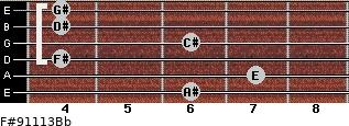 F#9/11/13/Bb for guitar on frets 6, 7, 4, 6, 4, 4