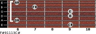 F#9/11/13/C# for guitar on frets 9, 6, 9, 9, 7, 6
