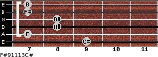 F#9/11/13/C# for guitar on frets 9, 7, 8, 8, 7, 7