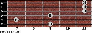 F#9/11/13/C# for guitar on frets 9, 7, 9, 11, 11, 11