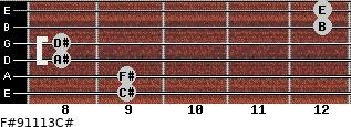 F#9/11/13/C# for guitar on frets 9, 9, 8, 8, 12, 12