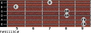 F#9/11/13/C# for guitar on frets 9, 9, 8, 8, 5, 7