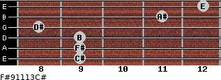 F#9/11/13/C# for guitar on frets 9, 9, 9, 8, 11, 12