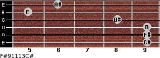 F#9/11/13/C# for guitar on frets 9, 9, 9, 8, 5, 6