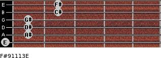 F#9/11/13/E for guitar on frets 0, 1, 1, 1, 2, 2