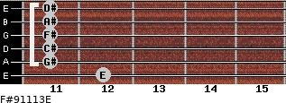 F#9/11/13/E for guitar on frets 12, 11, 11, 11, 11, 11
