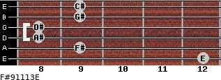 F#9/11/13/E for guitar on frets 12, 9, 8, 8, 9, 9
