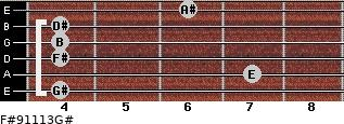 F#9/11/13/G# for guitar on frets 4, 7, 4, 4, 4, 6