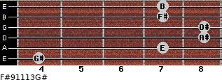 F#9/11/13/G# for guitar on frets 4, 7, 8, 8, 7, 7