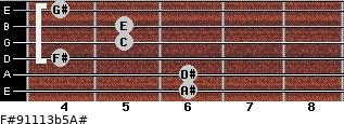 F#9/11/13b5/A# for guitar on frets 6, 6, 4, 5, 5, 4