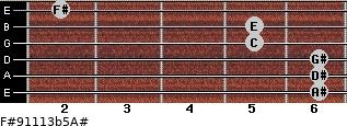 F#9/11/13b5/A# for guitar on frets 6, 6, 6, 5, 5, 2