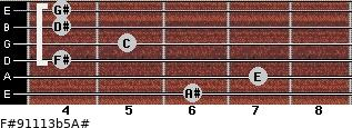 F#9/11/13b5/A# for guitar on frets 6, 7, 4, 5, 4, 4